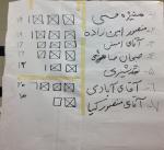 تعداد رأی های هیئت مدیره